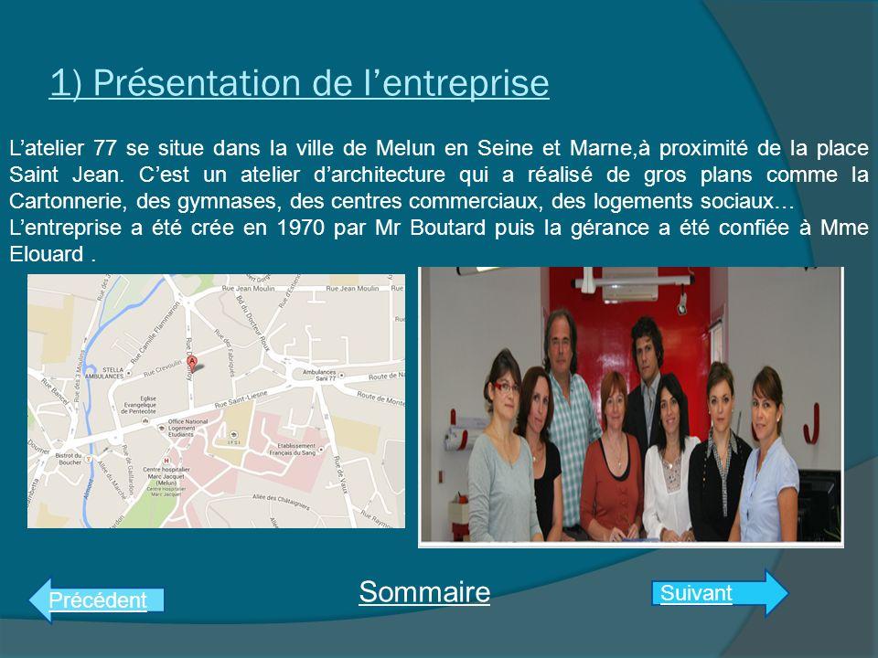 1) Présentation de lentreprise Sommaire Précédent Suivant Latelier 77 se situe dans la ville de Melun en Seine et Marne,à proximité de la place Saint