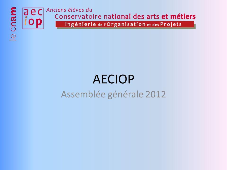 AECIOP Assemblée générale 2012