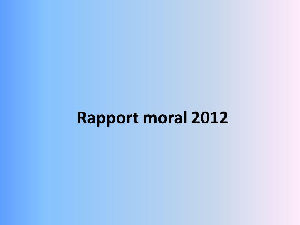 Rapport moral 2012