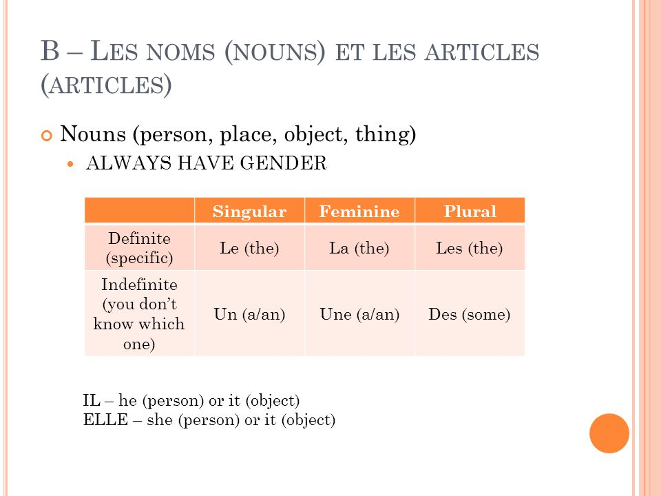B – L ES NOMS ( NOUNS ) ET LES ARTICLES ( ARTICLES ) Nouns (person, place, object, thing) ALWAYS HAVE GENDER SingularFemininePlural Definite (specific) Le (the)La (the)Les (the) Indefinite (you dont know which one) Un (a/an)Une (a/an)Des (some) IL – he (person) or it (object) ELLE – she (person) or it (object)
