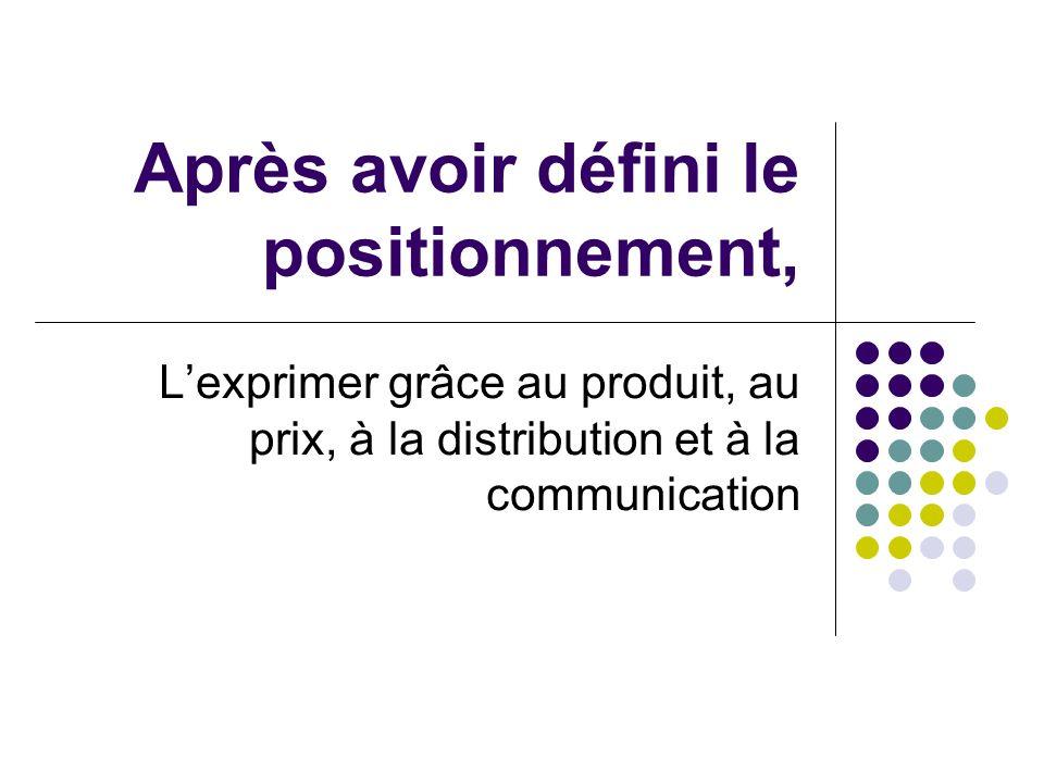 Après avoir défini le positionnement, Lexprimer grâce au produit, au prix, à la distribution et à la communication