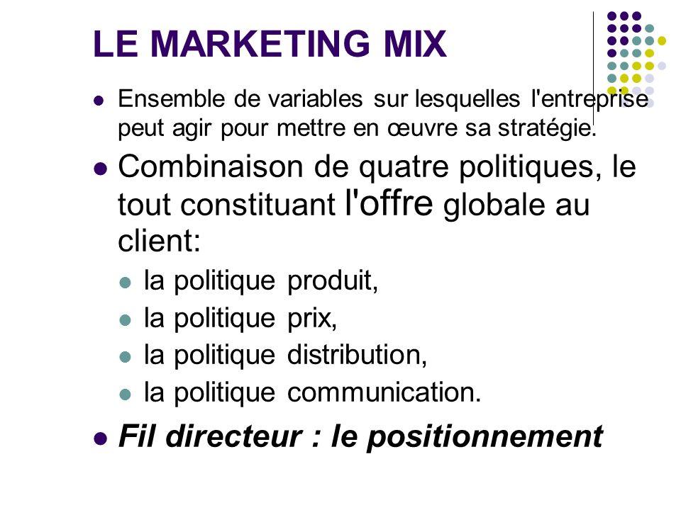 LE MARKETING MIX Ensemble de variables sur lesquelles l'entreprise peut agir pour mettre en œuvre sa stratégie. Combinaison de quatre politiques, le t