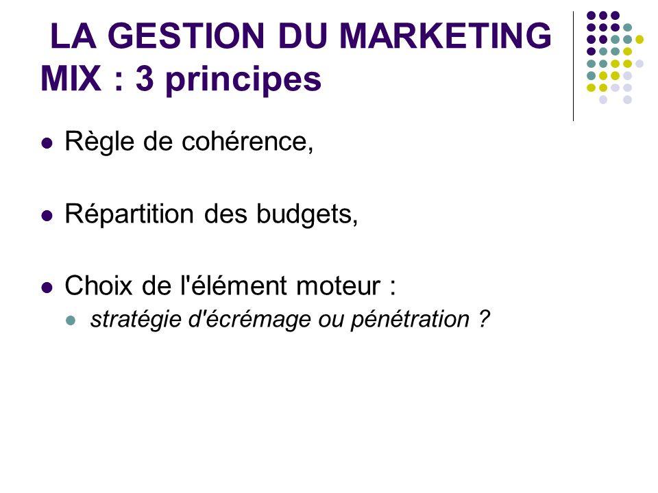 LA GESTION DU MARKETING MIX : 3 principes Règle de cohérence, Répartition des budgets, Choix de l'élément moteur : stratégie d'écrémage ou pénétration