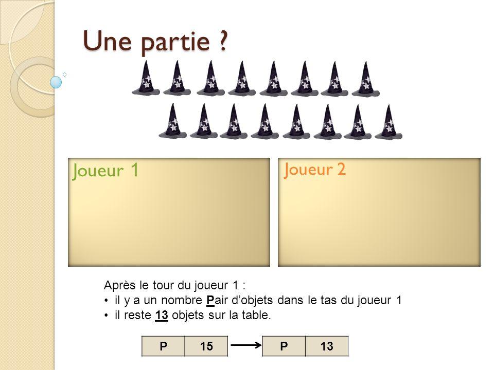 Laisser 4 objets sur la table après avoir joué en ayant un nombre impair dobjets dans son tas est une position gagnante.