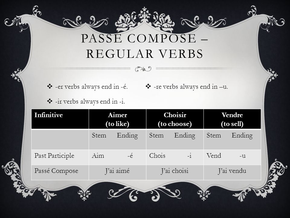 PASSÉ COMPOSE – REGULAR VERBS -er verbs always end in -é. -ir verbs always end in -i. -re verbs always end in –u. InfinitiveAimer (to like) Choisir (t