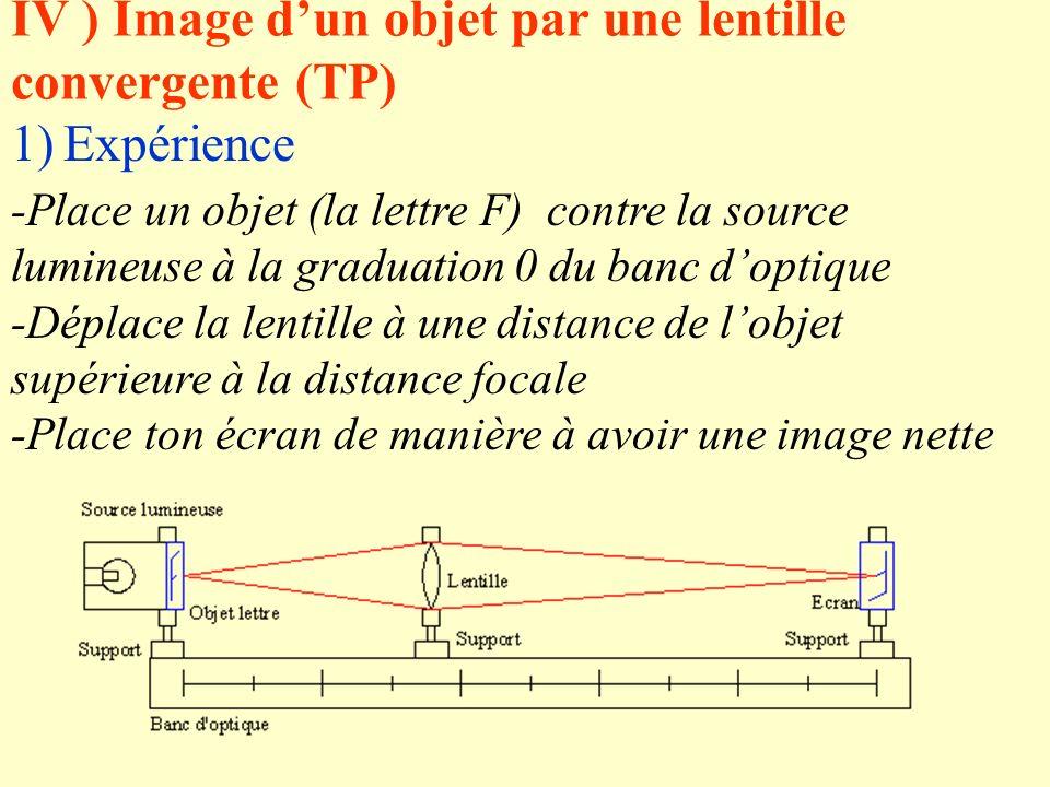 IV ) Image dun objet par une lentille convergente (TP) 1)Expérience -Place un objet (la lettre F) contre la source lumineuse à la graduation 0 du banc