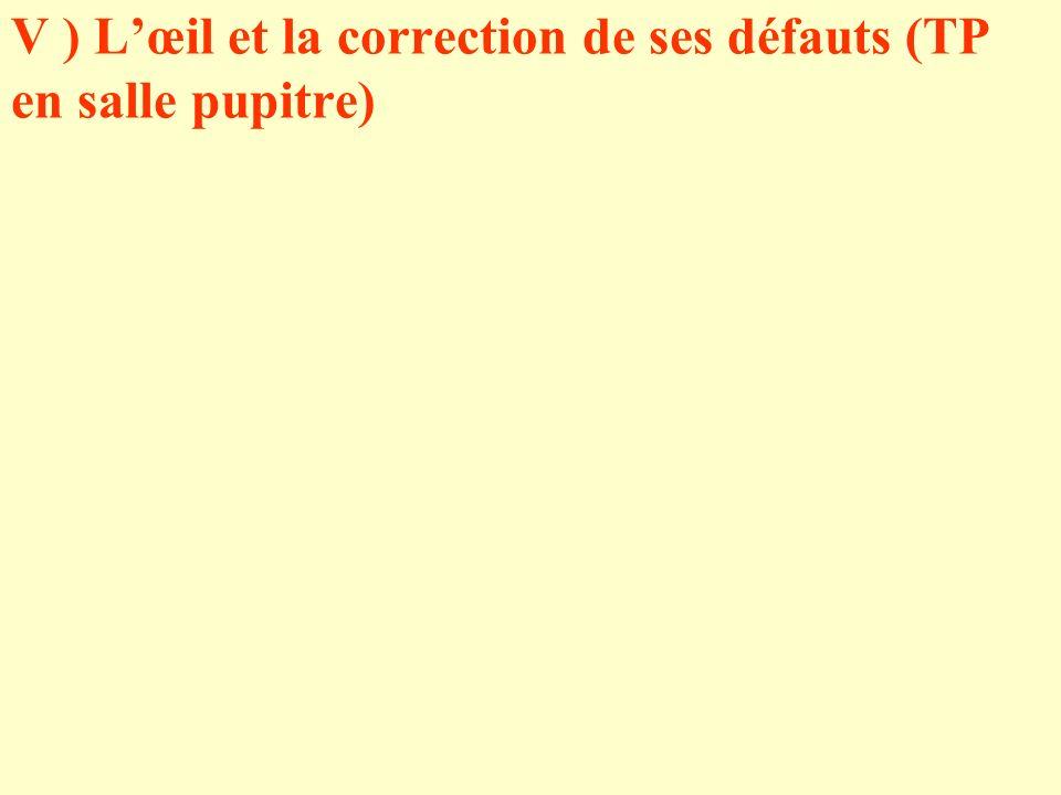V ) Lœil et la correction de ses défauts (TP en salle pupitre)