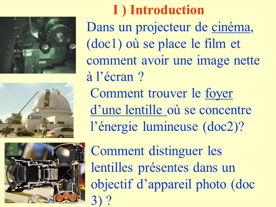 I ) Introduction Dans un projecteur de cinéma, (doc1) où se place le film et comment avoir une image nette à lécran ?cinéma Comment trouver le foyer d
