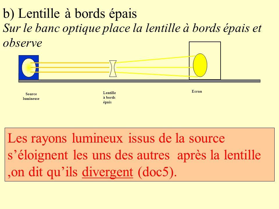 b) Lentille à bords épais Sur le banc optique place la lentille à bords épais et observe Les rayons lumineux issus de la source séloignent les uns des