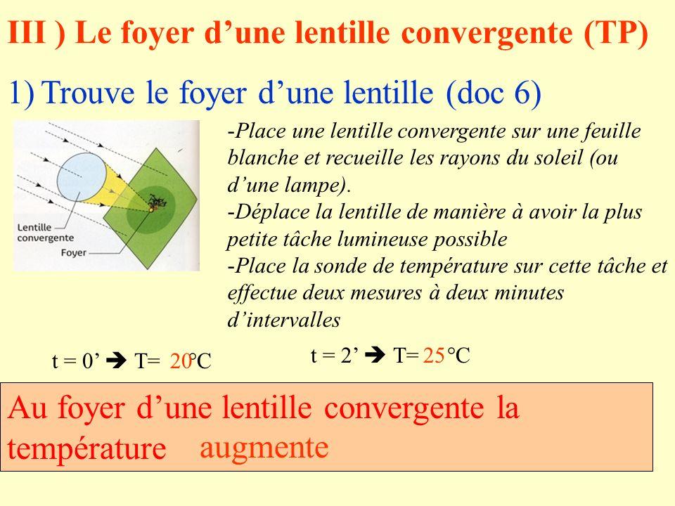 III ) Le foyer dune lentille convergente (TP) 1)Trouve le foyer dune lentille (doc 6) -Place une lentille convergente sur une feuille blanche et recue