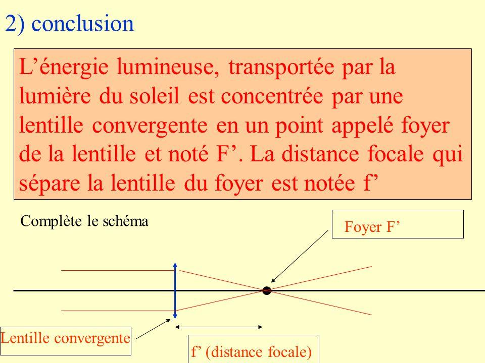 2) conclusion Lénergie lumineuse, transportée par la lumière du soleil est concentrée par une lentille convergente en un point appelé foyer de la lent