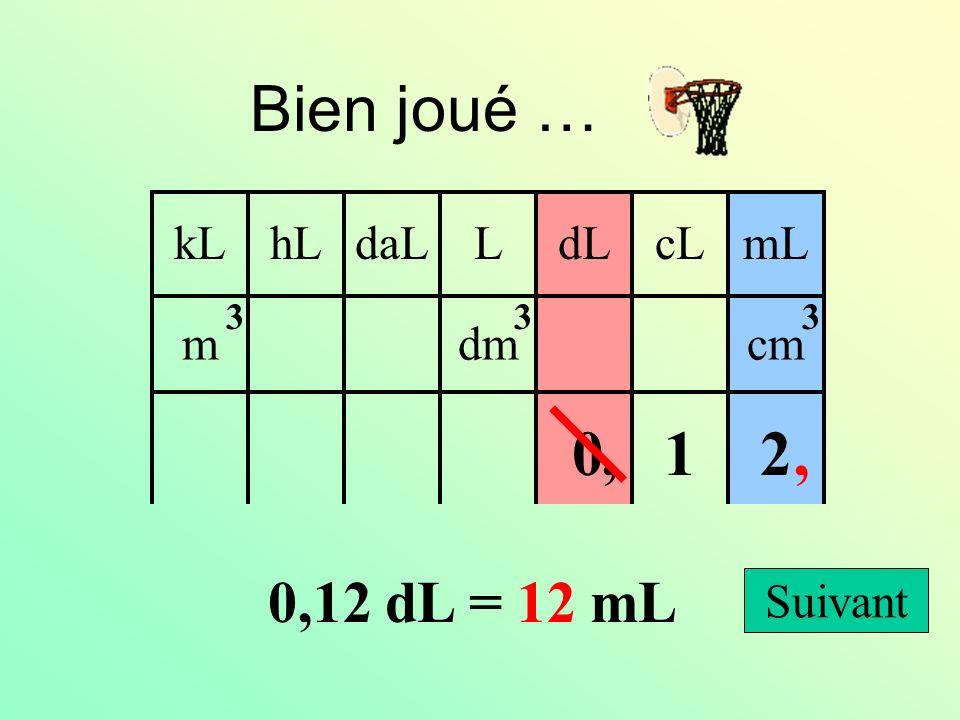 0,012 0,12 120 12 1,2 0,12 dL = …… mL Cliquer sur la bonne réponse