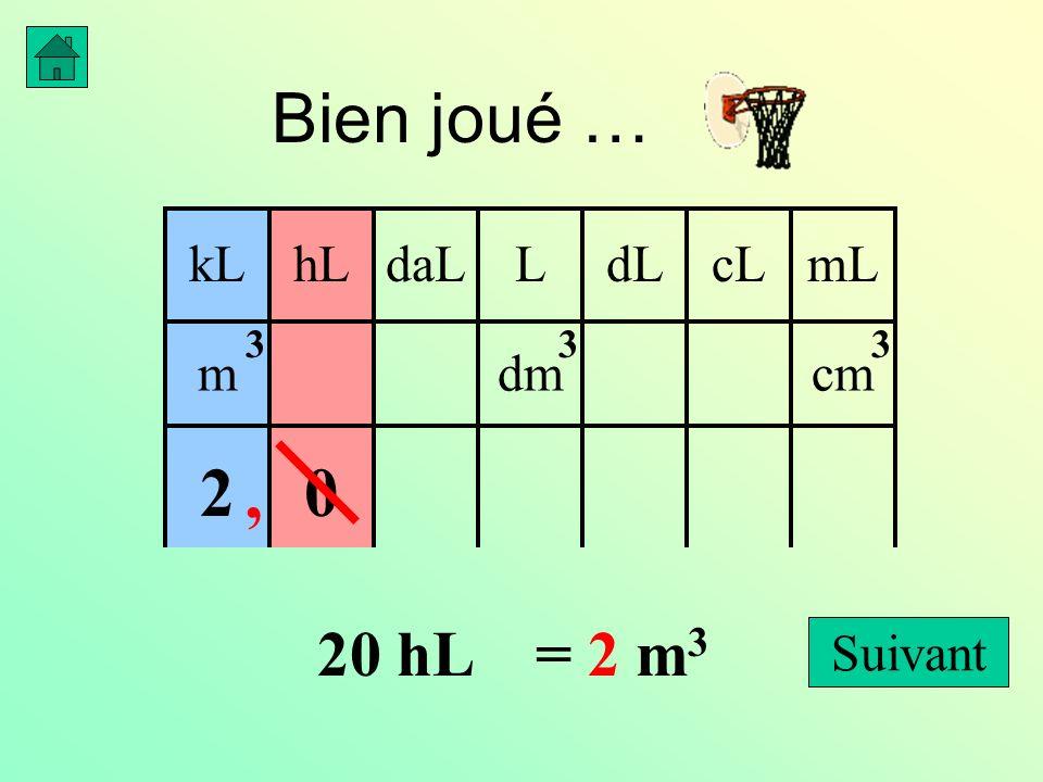 0,02 0,2 200 20 2 20 hL = …… m 3 Cliquer sur la bonne réponse