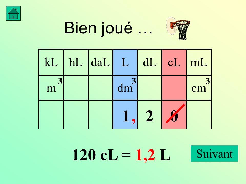 0,012 0,12 120 12 1,2 120 cL = ……… L Cliquer sur la bonne réponse