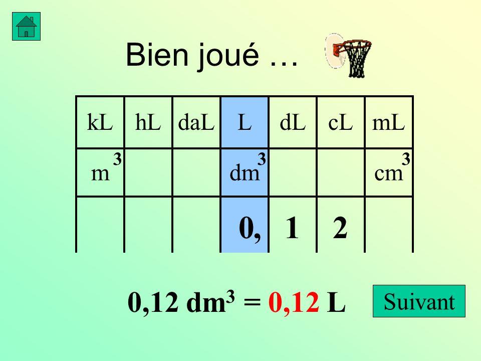 Bien joué … kLdaLhLLcLdLmL mdmcm 333 0,12 dm 3 = 0,12 L 012, Suivant