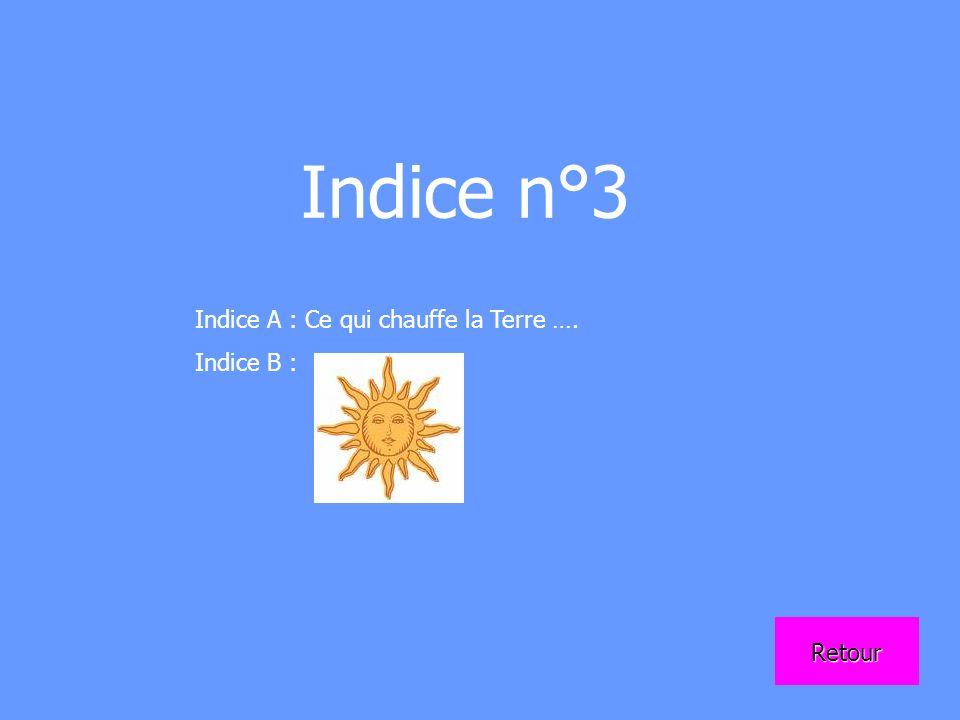 Indice n°3 Indice A : Ce qui chauffe la Terre …. Indice B : Retour