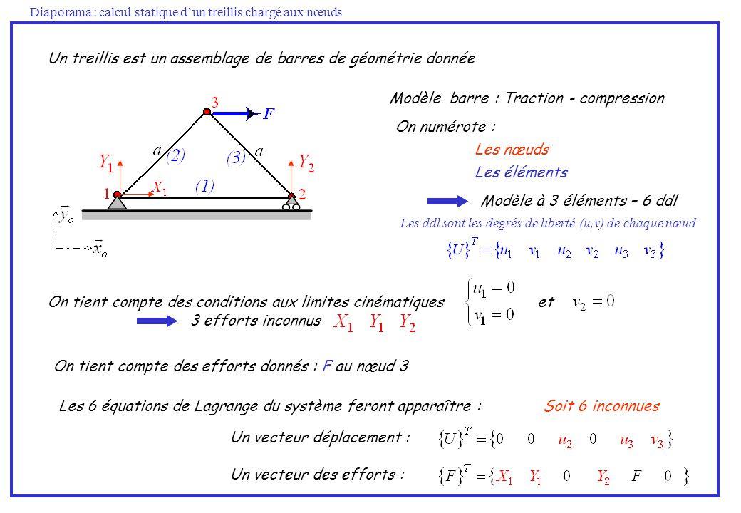 Diaporama : calcul statique dun treillis chargé aux nœuds Un treillis est un assemblage de barres de géométrie donnée Modèle barre : Traction - compre