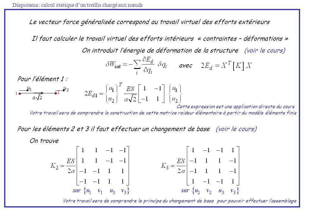Diaporama : calcul statique dun treillis chargé aux nœuds Le vecteur force généralisée correspond au travail virtuel des efforts extérieurs Il faut ca