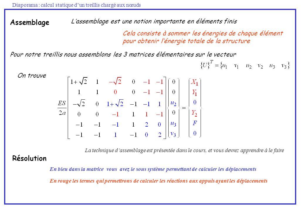 Diaporama : calcul statique dun treillis chargé aux nœuds Assemblage Lassemblage est une notion importante en éléments finis Cela consiste à sommer le
