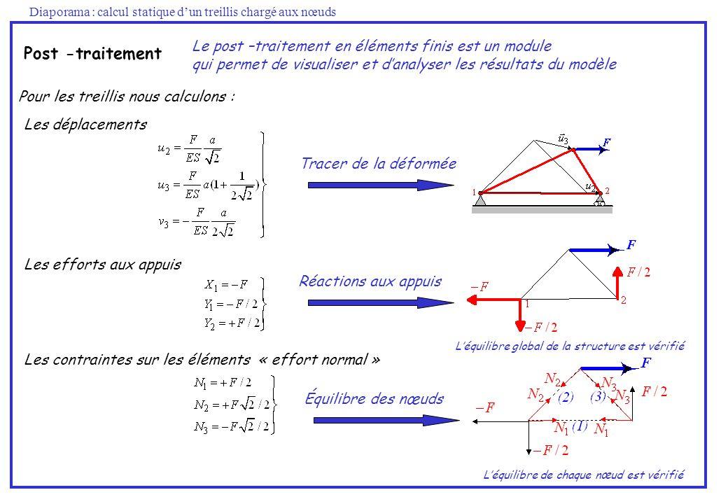 Diaporama : calcul statique dun treillis chargé aux nœuds Post -traitement Le post –traitement en éléments finis est un module qui permet de visualise