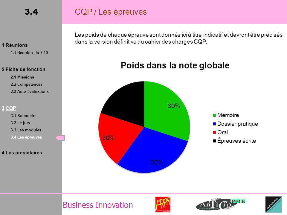 Business Innovation 3.4 CQP / Les épreuves Les poids de chaque épreuve sont donnés ici à titre indicatif et devront être précisés dans la version définitive du cahier des charges CQP.