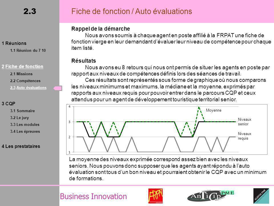 Business Innovation 2.3 Fiche de fonction / Auto évaluations Conclusion Nous voyons que les agents qui ont répondu à lauto évaluation sont, en moyenne, de niveau senior : ce qui explique lexpression forte du besoin de reconnaissance que nous avons constaté.