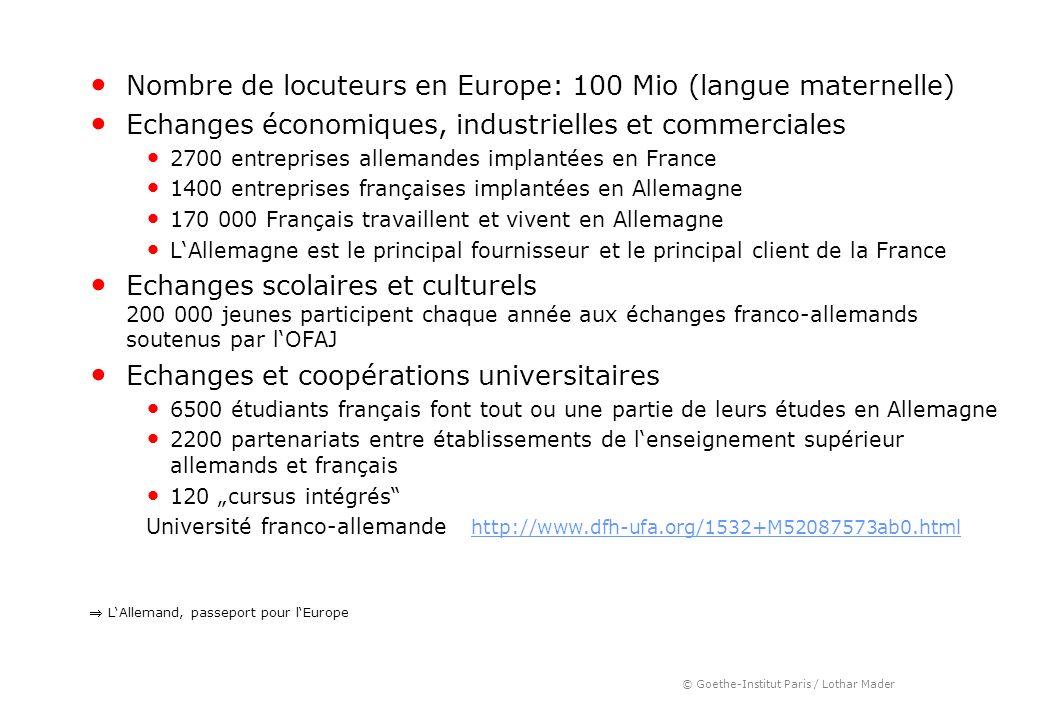 © Goethe-Institut Paris / Lothar Mader Nombre de locuteurs en Europe: 100 Mio (langue maternelle) Echanges économiques, industrielles et commerciales