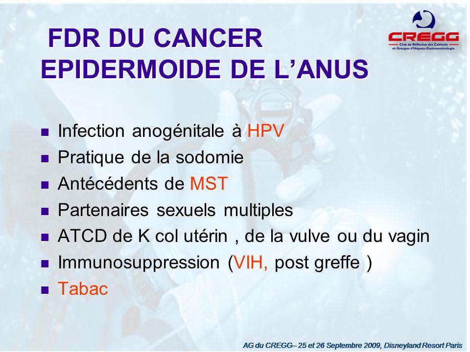 FDR DU CANCER EPIDERMOIDE DE LANUS Infection anogénitale à HPV Pratique de la sodomie Antécédents de MST Partenaires sexuels multiples ATCD de K col u