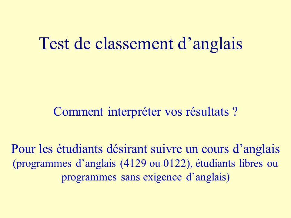 Test de classement danglais Comment interpréter vos résultats ? Pour les étudiants désirant suivre un cours danglais (programmes danglais (4129 ou 012