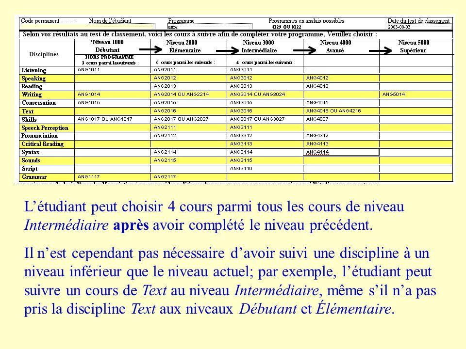 COMP. ORALE EXPR. ORALE COMP. ECRITE EXPR. ECRITE DISC. ORALDISC. ECRIT CONN. TOT. SPEECH PERCEPTION Élémentaire (ANG2111) PRONUN- CIATION Débutant CR