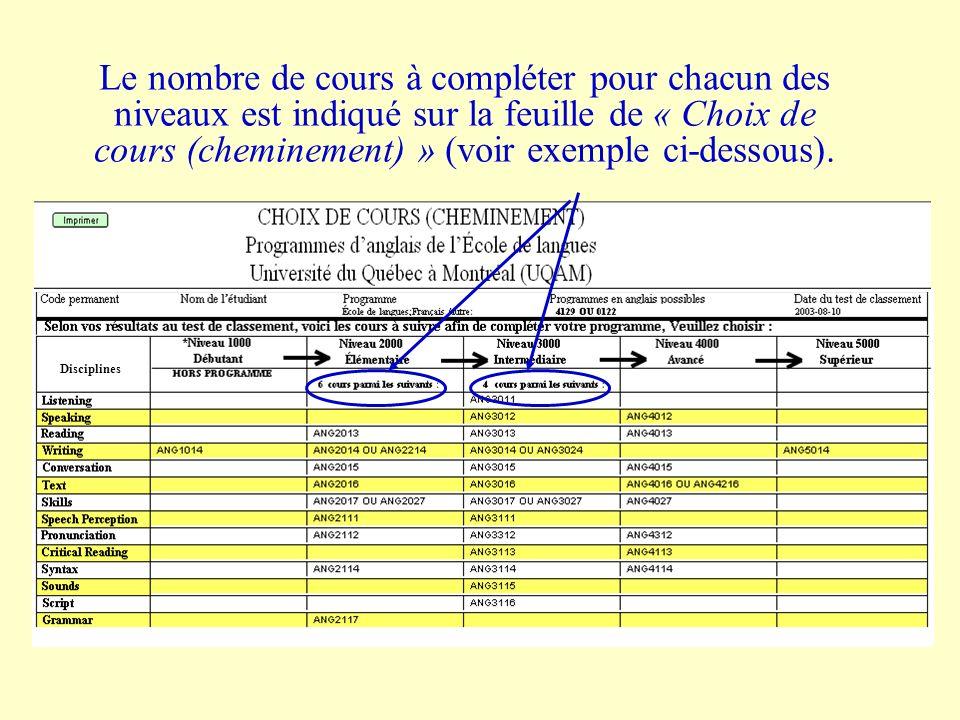 Disciplines Le nombre de cours à compléter pour chacun des niveaux est indiqué sur la feuille de « Choix de cours (cheminement) » (voir exemple ci-dessous).