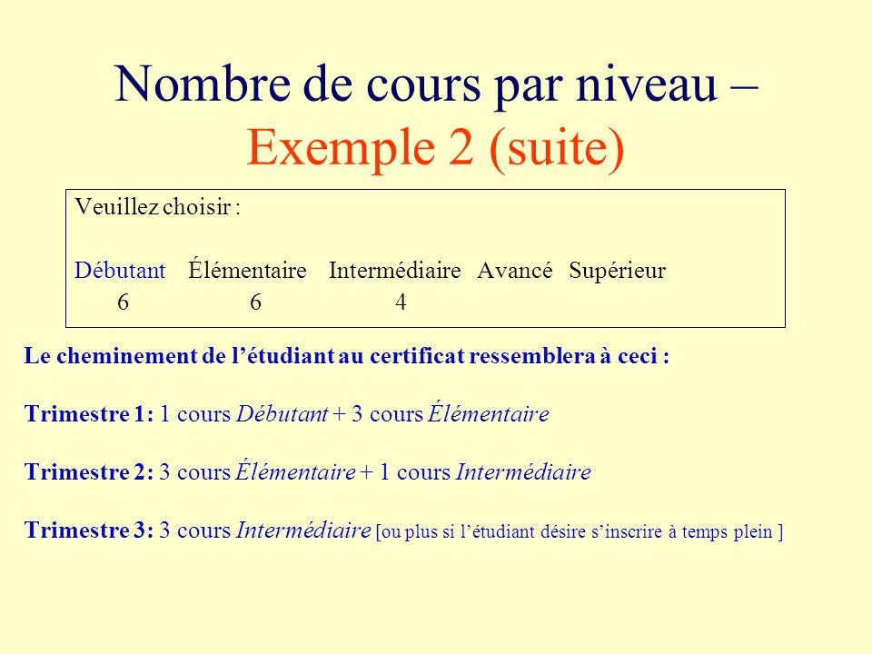 Nombre de cours par niveau – Exemple 2 (suite) Le cheminement de létudiant au certificat ressemblera à ceci : Trimestre 1: 1 cours Débutant + 3 cours
