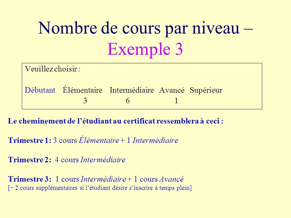 Nombre de cours par niveau – Exemple 3 Le cheminement de létudiant au certificat ressemblera à ceci : Trimestre 1: 3 cours Élémentaire + 1 Intermédiai