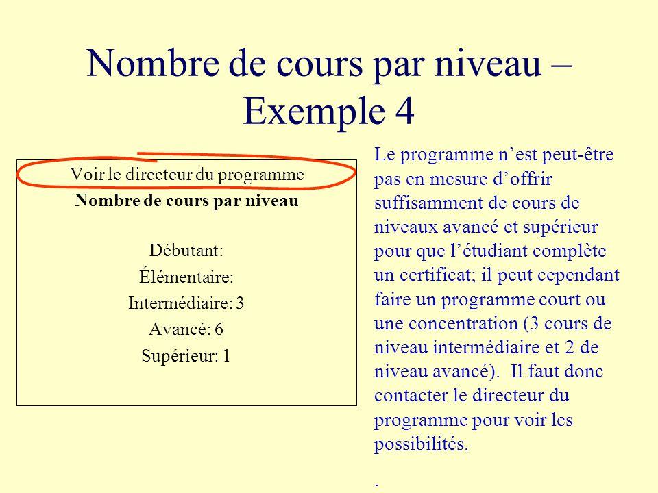 Nombre de cours par niveau – Exemple 4 Voir le directeur du programme Nombre de cours par niveau Débutant: Élémentaire: Intermédiaire: 3 Avancé: 6 Sup