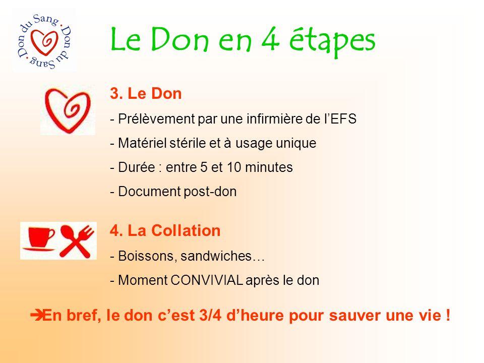 Le Don en 4 étapes 3. Le Don - Prélèvement par une infirmière de lEFS - Matériel stérile et à usage unique - Durée : entre 5 et 10 minutes - Document