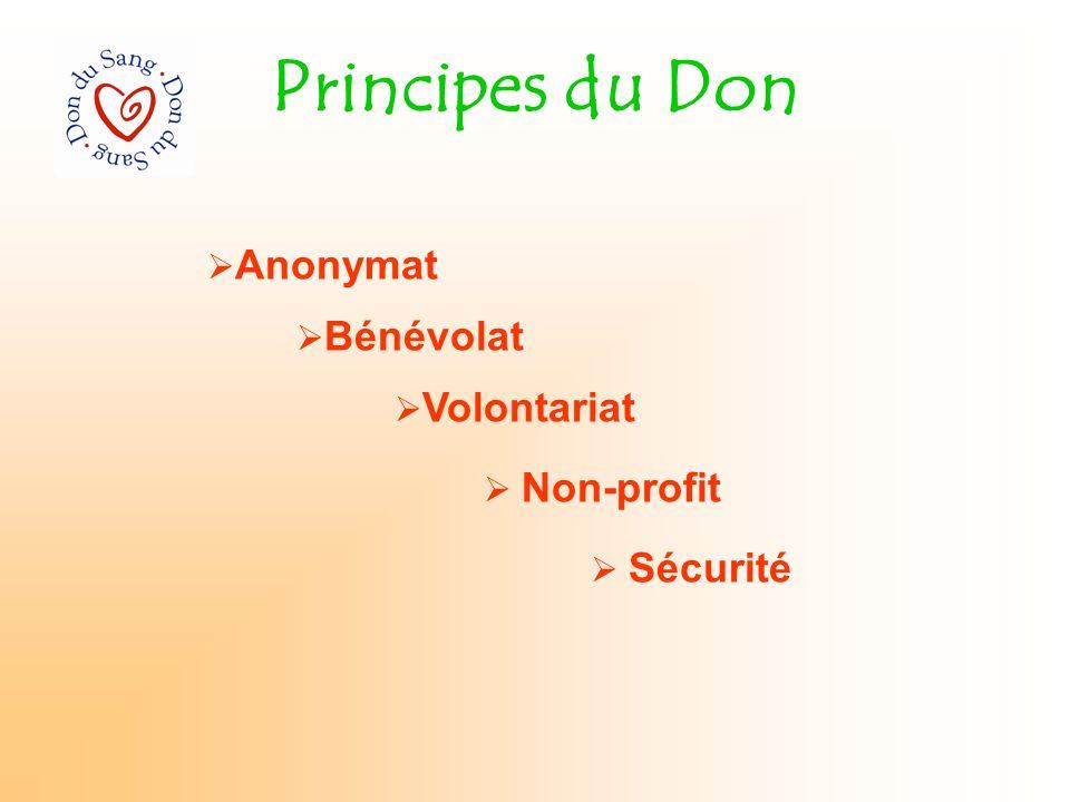 Principes du Don Anonymat Bénévolat Volontariat Non-profit Sécurité