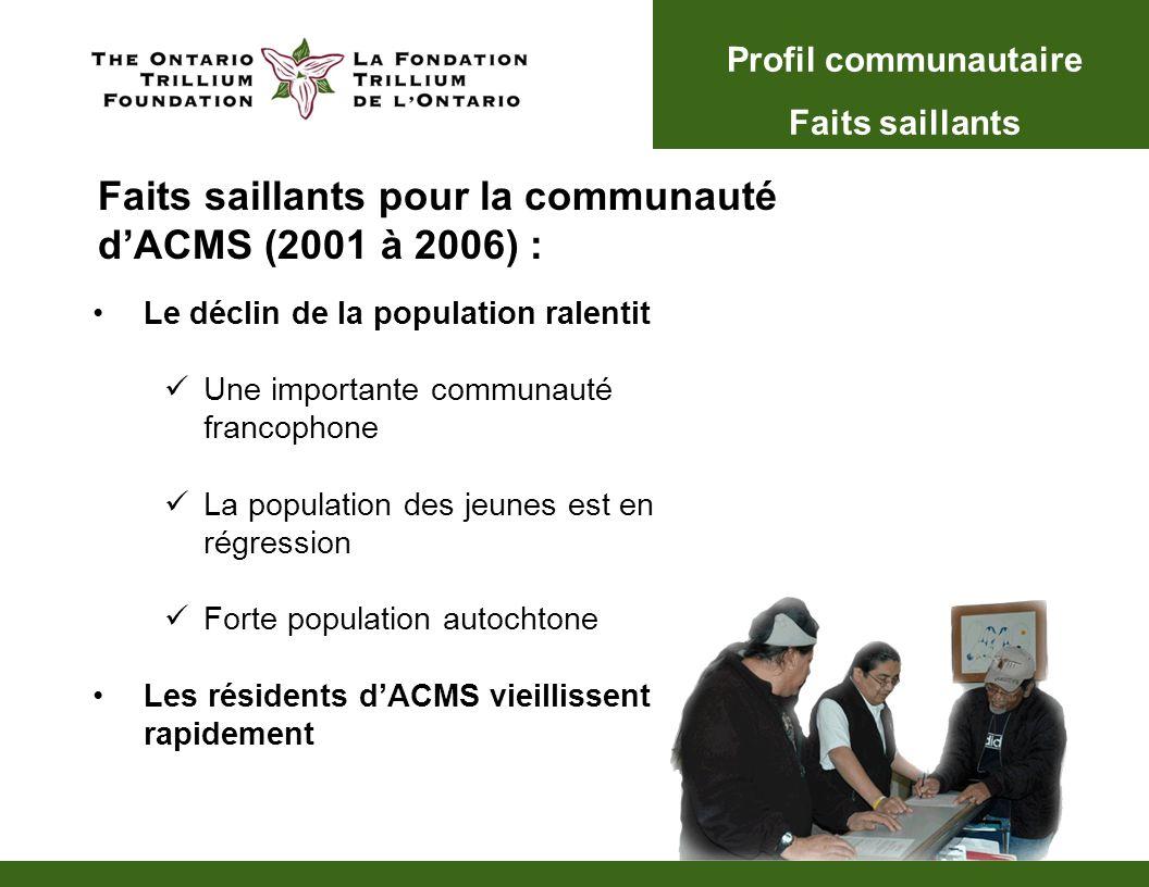 Le déclin de la population ralentit Une importante communauté francophone La population des jeunes est en régression Forte population autochtone Les r