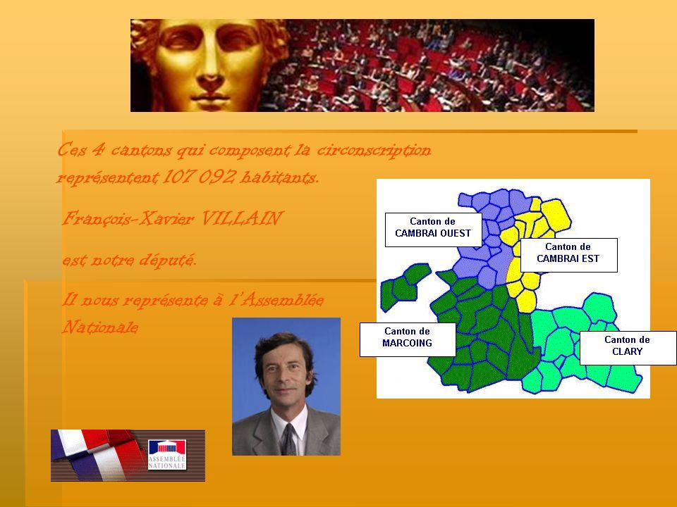 Ces 4 cantons qui composent la circonscription représentent 107 092 habitants. François-Xavier VILLAIN est notre député. Il nous représente à lAssembl
