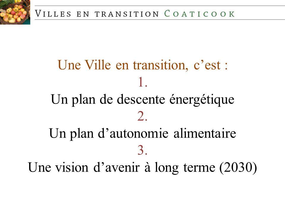 Une Ville en transition, cest : 1.Un plan de descente énergétique 2.