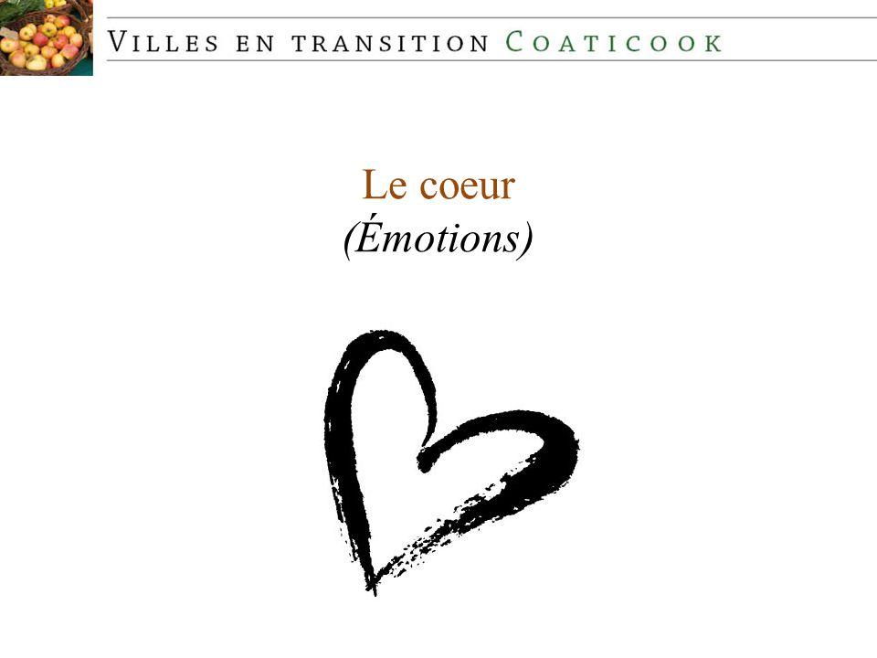 Le coeur (Émotions)