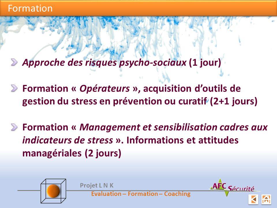 Formation Approche des risques psycho-sociaux (1 jour) Formation « Opérateurs », acquisition doutils de gestion du stress en prévention ou curatif (2+