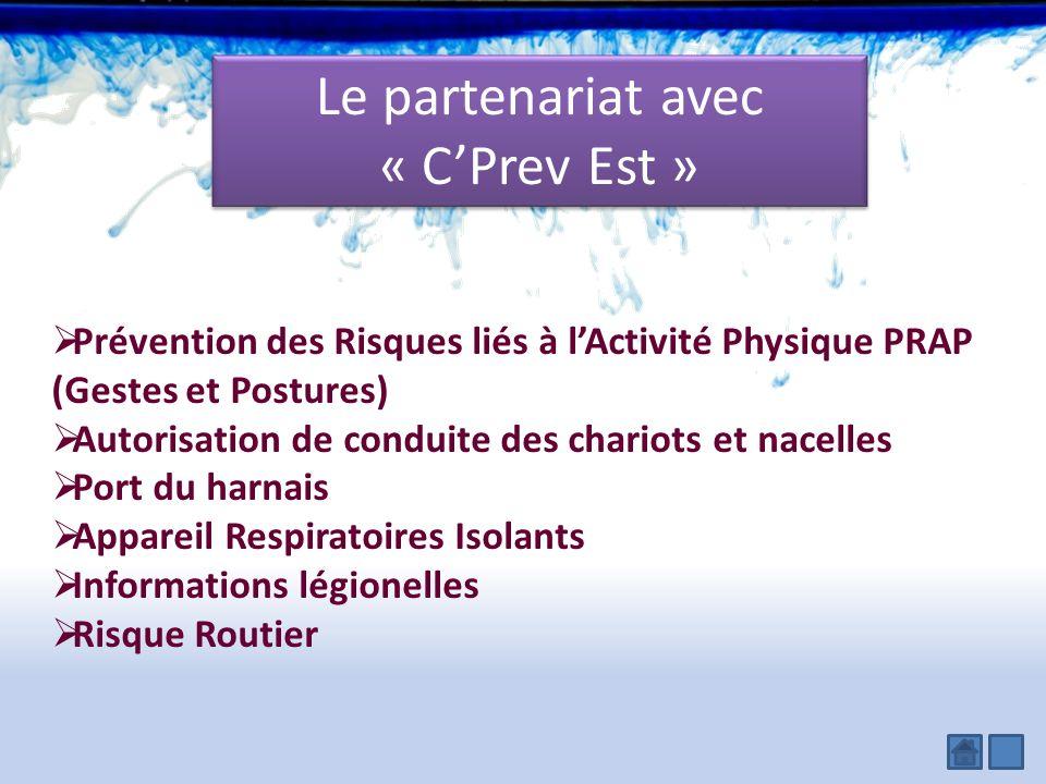 Le partenariat avec « CPrev Est » Prévention des Risques liés à lActivité Physique PRAP (Gestes et Postures) Autorisation de conduite des chariots et