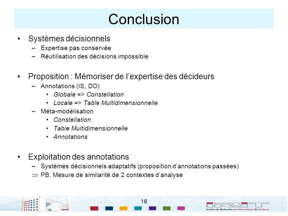 16 Conclusion Systèmes décisionnels –Expertise pas conservée –Réutilisation des décisions impossible Proposition : Mémoriser de lexpertise des décideu