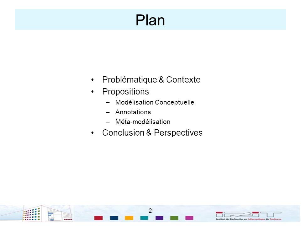 2 Plan Problématique & Contexte Propositions –Modélisation Conceptuelle –Annotations –Méta-modélisation Conclusion & Perspectives