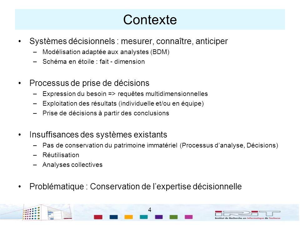 4 Contexte Systèmes décisionnels : mesurer, connaître, anticiper –Modélisation adaptée aux analystes (BDM) –Schéma en étoile : fait - dimension Proces