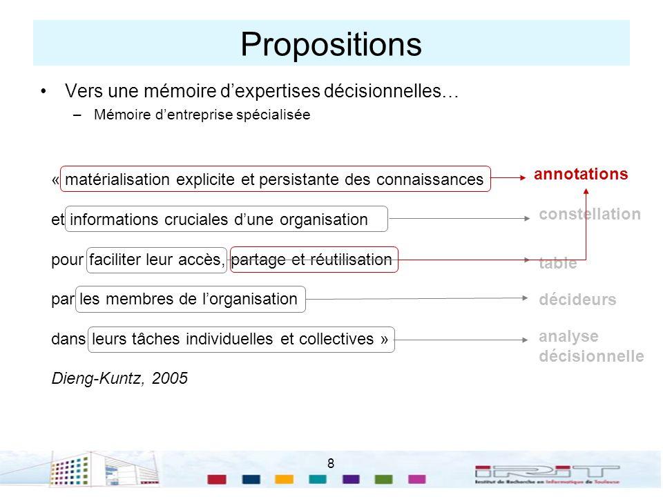 8 Propositions Vers une mémoire dexpertises décisionnelles… –Mémoire dentreprise spécialisée « matérialisation explicite et persistante des connaissan