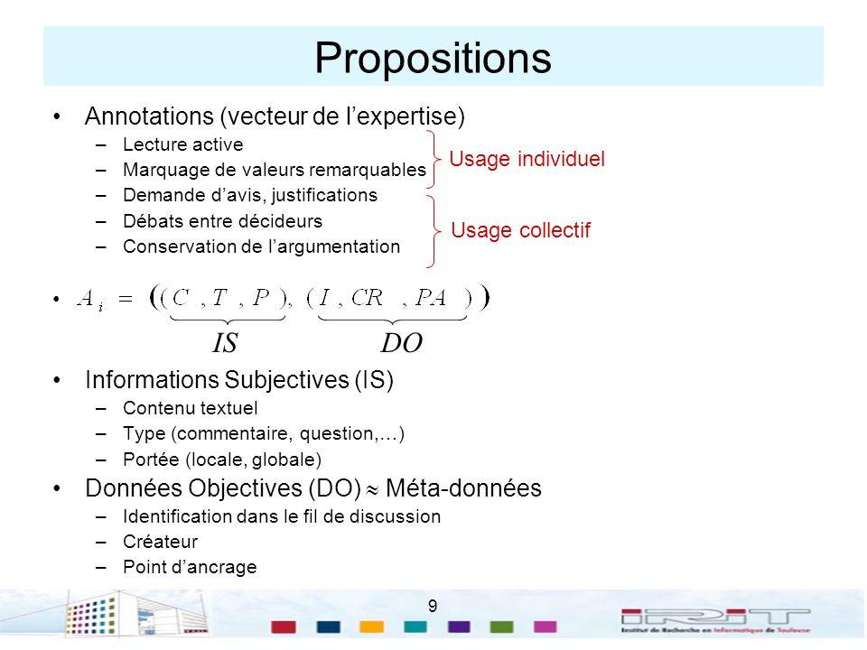 9 Propositions Annotations (vecteur de lexpertise) –Lecture active –Marquage de valeurs remarquables –Demande davis, justifications –Débats entre déci