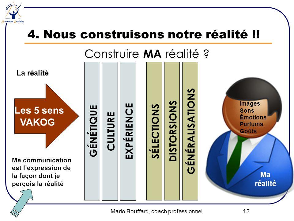 Mario Bouffard, coach professionnel 12 4. Nous construisons notre réalité !! G É N É T I Q U E Construire MA réalité ? Les 5 sens VAKOG La réalité Ma