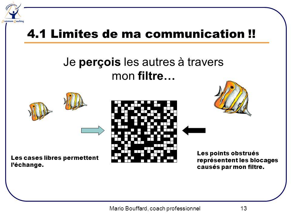 Mario Bouffard, coach professionnel 13 4.1 Limites de ma communication !! Je perçois les autres à travers mon filtre… Les cases libres permettent léch