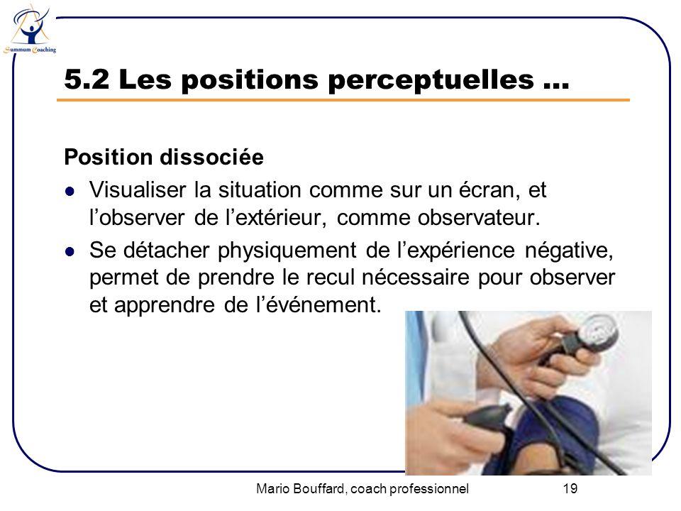 Mario Bouffard, coach professionnel 19 5.2 Les positions perceptuelles … Position dissociée Visualiser la situation comme sur un écran, et lobserver d